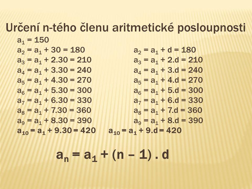 Určení n-tého členu aritmetické posloupnosti a 1 = 150 a 2 = a 1 + 30 = 180 a 2 = a 1 + d = 180 a 3 = a 1 + 2.30 = 210 a 3 = a 1 + 2.d = 210 a 4 = a 1 + 3.30 = 240 a 4 = a 1 + 3.d = 240 a 5 = a 1 + 4.30 = 270 a 5 = a 1 + 4.d = 270 a 6 = a 1 + 5.30 = 300 a 6 = a 1 + 5.d = 300 a 7 = a 1 + 6.30 = 330 a 7 = a 1 + 6.d = 330 a 8 = a 1 + 7.30 = 360 a 8 = a 1 + 7.d = 360 a 9 = a 1 + 8.30 = 390 a 9 = a 1 + 8.d = 390 a 10 = a 1 + 9.30 = 420 a 10 = a 1 + 9.d = 420 a n = a 1 + (n – 1).
