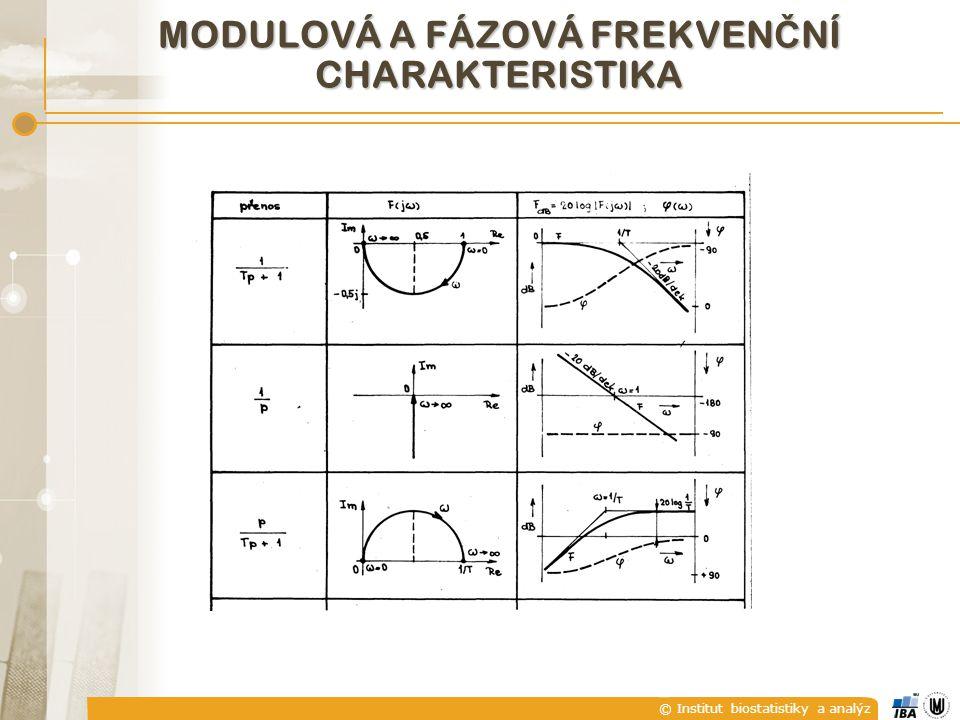© Institut biostatistiky a analýz MODULOVÁ A FÁZOVÁ FREKVEN Č NÍ CHARAKTERISTIKA