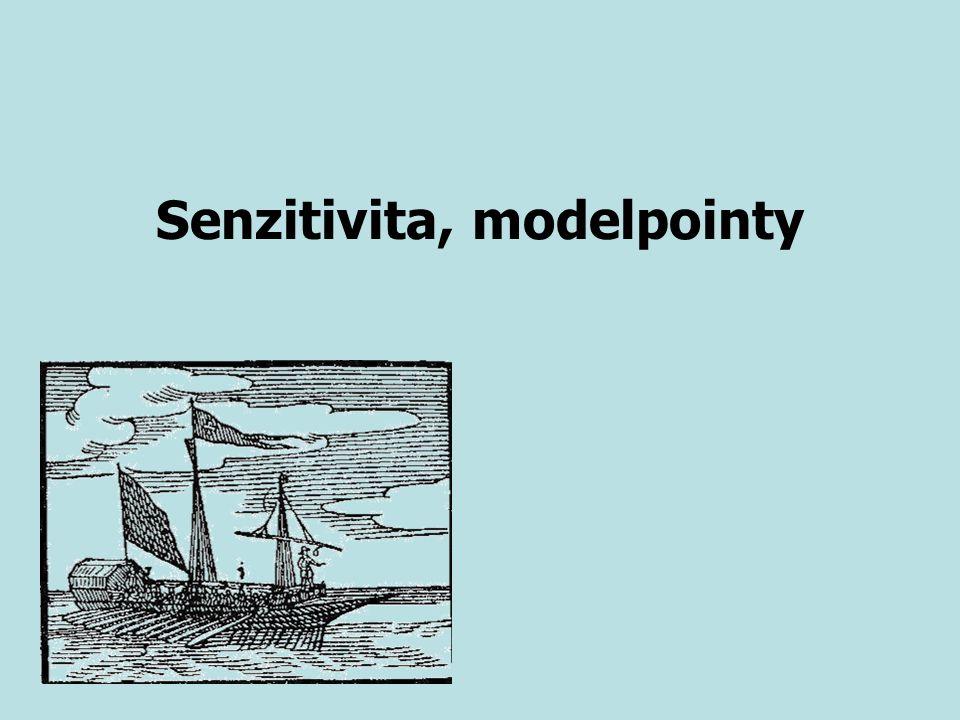 Senzitivita, modelpointy