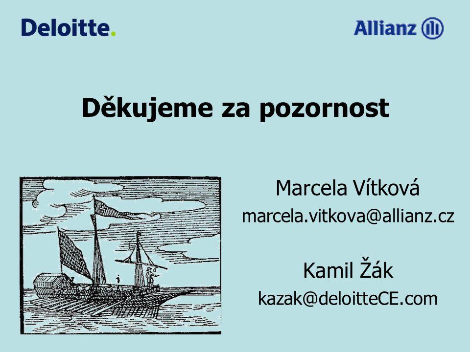 Děkujeme za pozornost Marcela Vítková marcela.vitkova@allianz.cz Kamil Žák kazak@deloitteCE.com