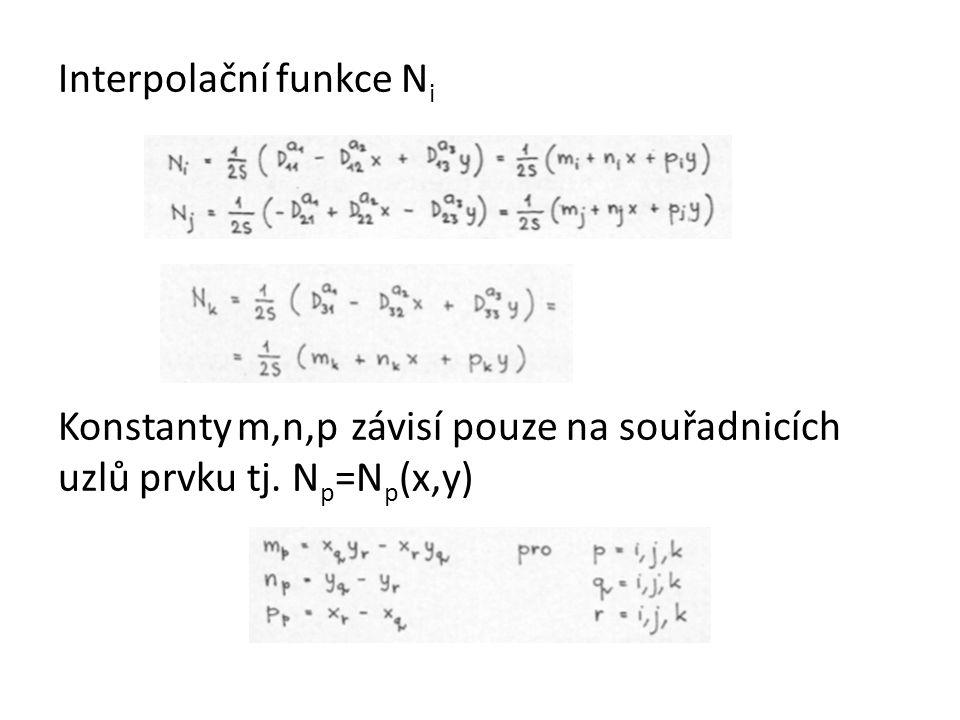 Každá interpolační funkce N m má ve vrcholu m hodnotu 1 a ve zbývajících dvou vrcholech N m =0 Takže platí Průběh lokálních interpolačních funkcí N i,N j,N k u trojúhelníkového prvku