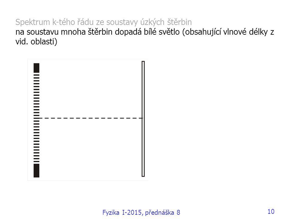 10 Spektrum k-tého řádu ze soustavy úzkých štěrbin na soustavu mnoha štěrbin dopadá bílé světlo (obsahující vlnové délky z vid. oblasti) Fyzika I-2015