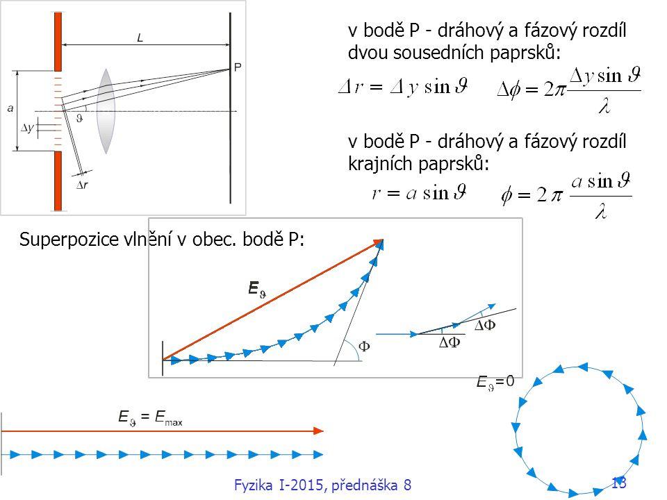 v bodě P - dráhový a fázový rozdíl dvou sousedních paprsků: v bodě P - dráhový a fázový rozdíl krajních paprsků: Superpozice vlnění v obec. bodě P: 13
