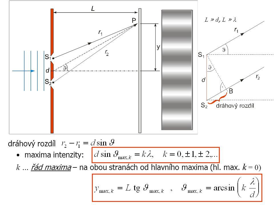 dráhový rozdíl maxima intenzity: k … řád maxima – na obou stranách od hlavního maxima (hl. max. k = 0) L » d, L »