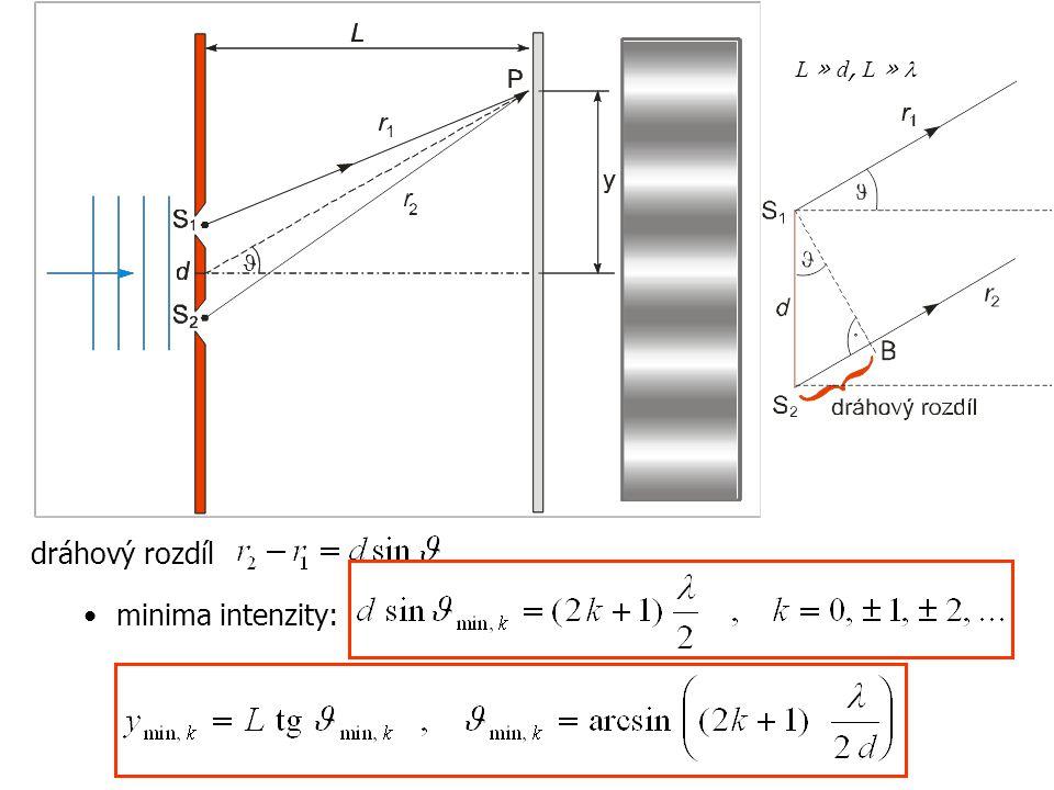 dráhový rozdíl minima intenzity: L » d, L »
