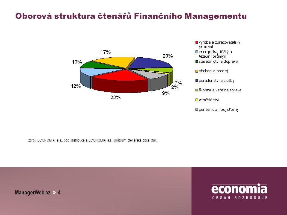 ManagerWeb.cz » 4 Oborová struktura čtenářů Finančního Managementu zdroj: ECONOMIA, a.s., odd.
