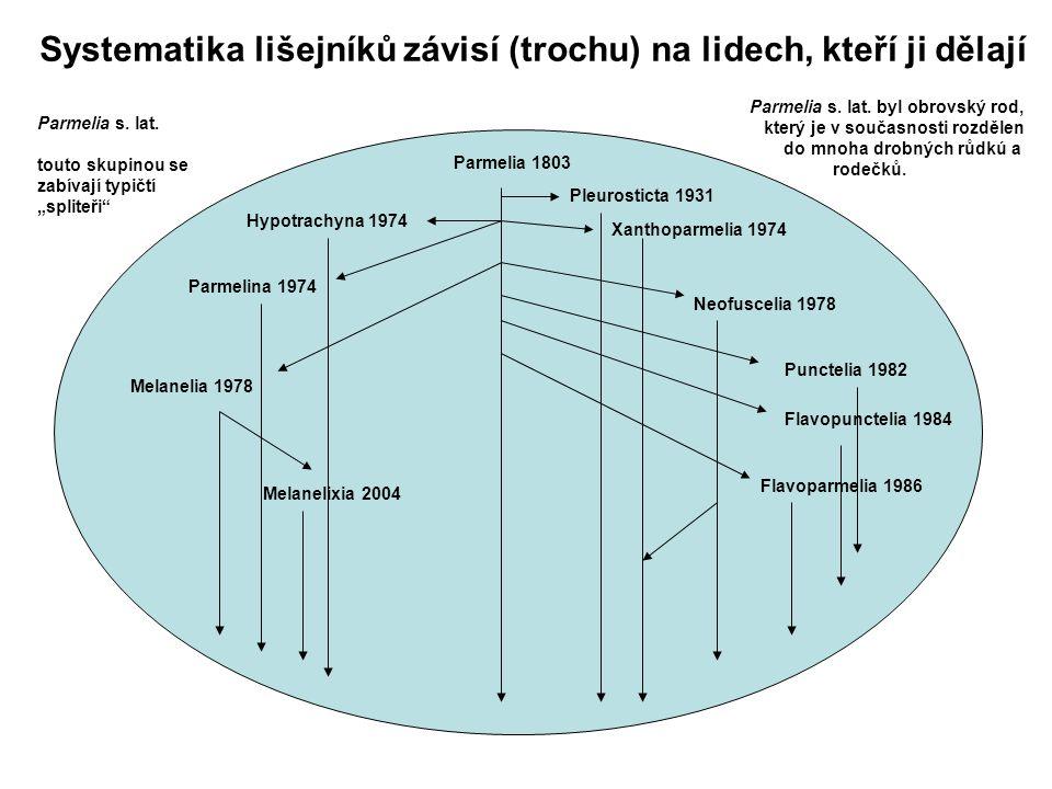 Systematika lišejníků závisí (trochu) na lidech, kteří ji dělají Parmelia 1803 Hypotrachyna 1974 Parmelina 1974 Xanthoparmelia 1974 Flavoparmelia 1986