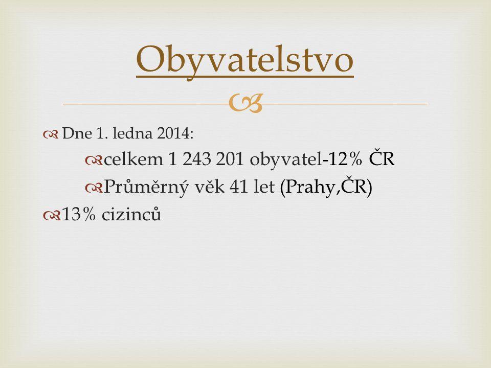   Dne 1. ledna 2014:  celkem 1 243 201 obyvatel-12% ČR  Průměrný věk 41 let (Prahy,ČR)  13% cizinců Obyvatelstvo