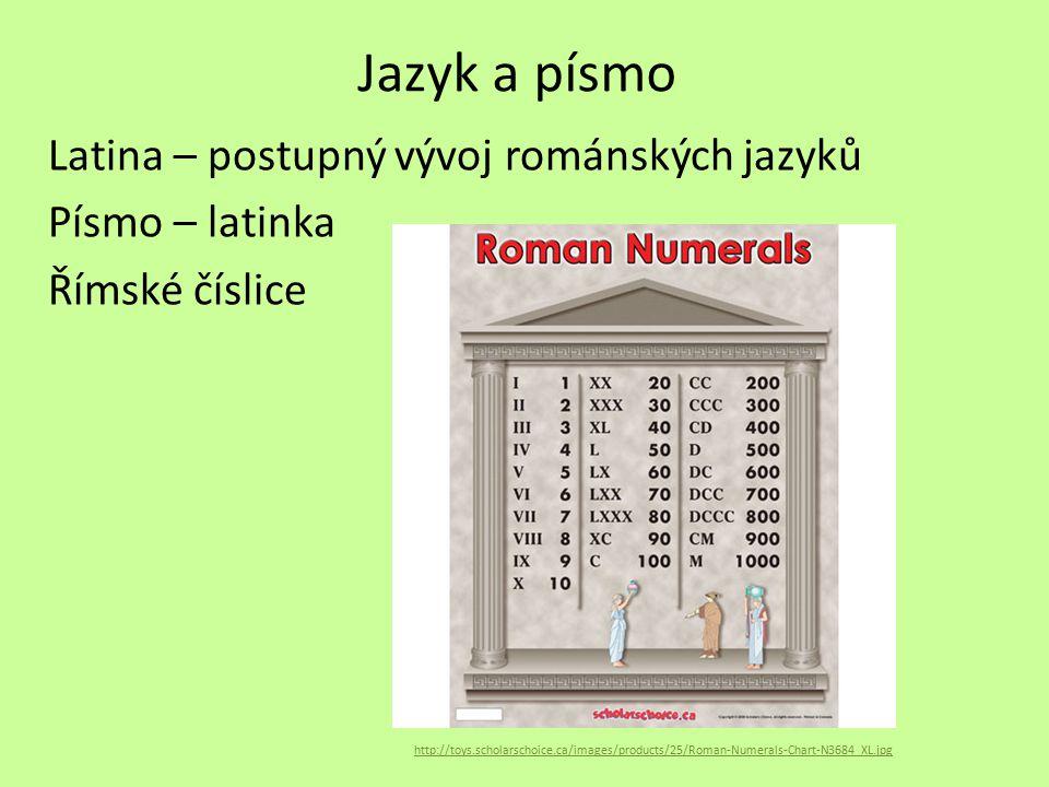 Jazyk a písmo Latina – postupný vývoj románských jazyků Písmo – latinka Římské číslice http://toys.scholarschoice.ca/images/products/25/Roman-Numerals