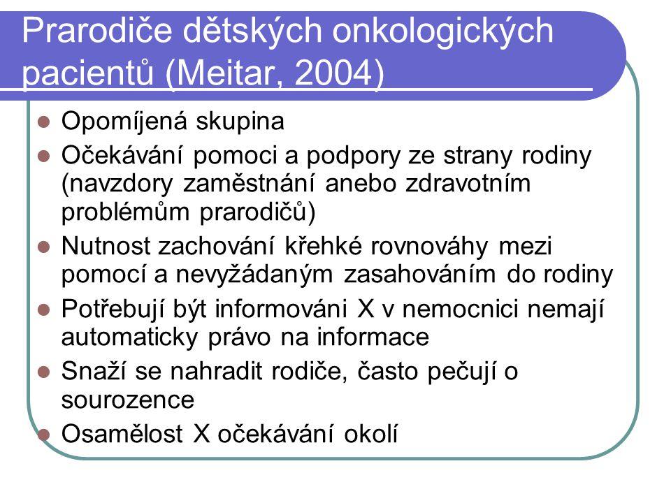 Prarodiče dětských onkologických pacientů (Meitar, 2004) Opomíjená skupina Očekávání pomoci a podpory ze strany rodiny (navzdory zaměstnání anebo zdra