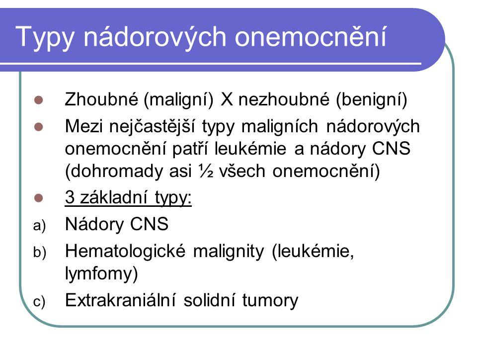 Onkologická léčba 1) Lokální: a) Chirurgie b) Radioterapie (nezastupitelná u nádorů CNS, zařazována buďto samostatně nebo v kombinaci s chemoterapií) 2) Systémová: Chemoterapie 3) Transplantace kostní dřeně a) Autologní transplantace b) Allogenní transplantace