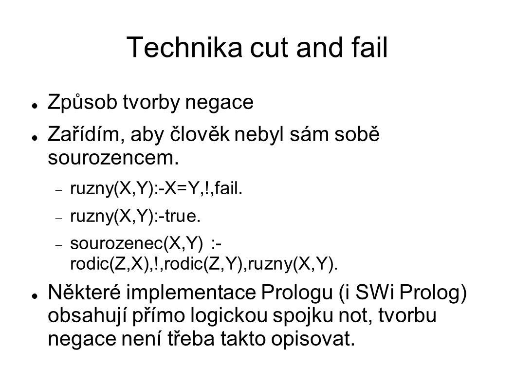Technika cut and fail Způsob tvorby negace Zařídím, aby člověk nebyl sám sobě sourozencem.