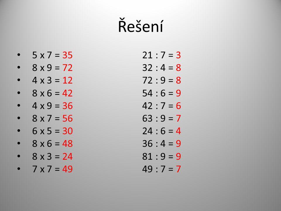 Řešení 5 x 7 = 35 21 : 7 = 3 8 x 9 = 72 32 : 4 = 8 4 x 3 = 12 72 : 9 = 8 8 x 6 = 42 54 : 6 = 9 4 x 9 = 36 42 : 7 = 6 8 x 7 = 56 63 : 9 = 7 6 x 5 = 30 24 : 6 = 4 8 x 6 = 48 36 : 4 = 9 8 x 3 = 24 81 : 9 = 9 7 x 7 = 49 49 : 7 = 7