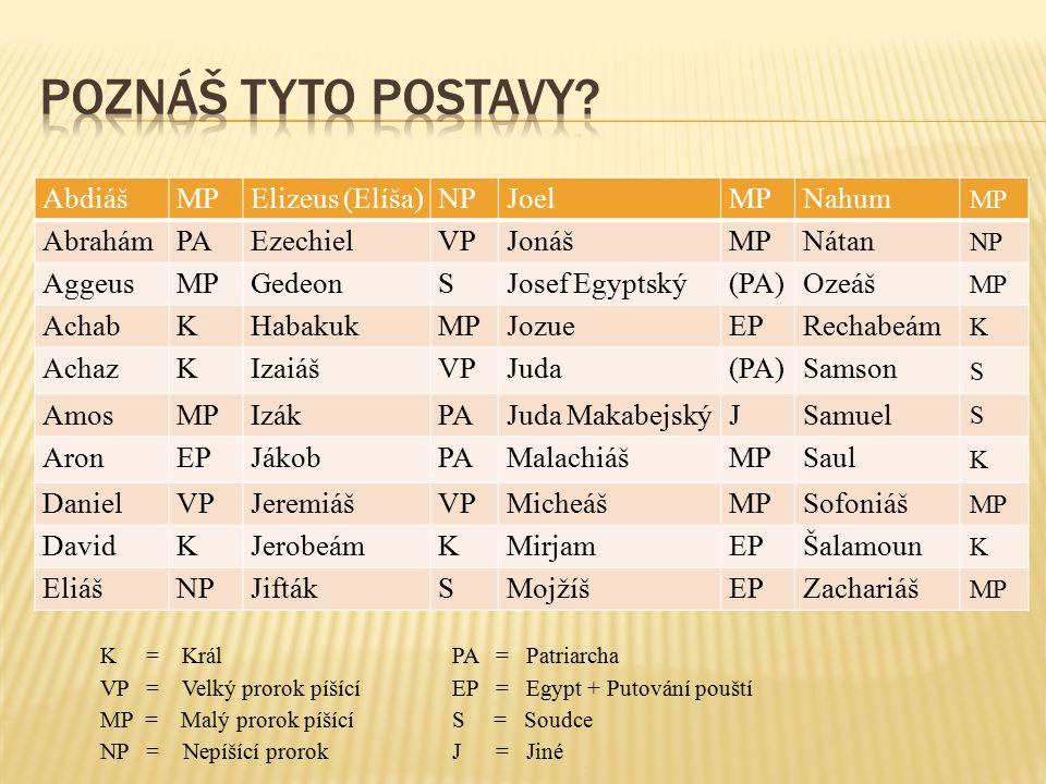 Abdiáš MP Elizeus (Elíša) NP Joel MP Nahum MP Abrahám PA Ezechiel VP Jonáš MP Nátan NP Aggeus MP Gedeon S Josef Egyptský (PA) Ozeáš MP Achab K Habakuk
