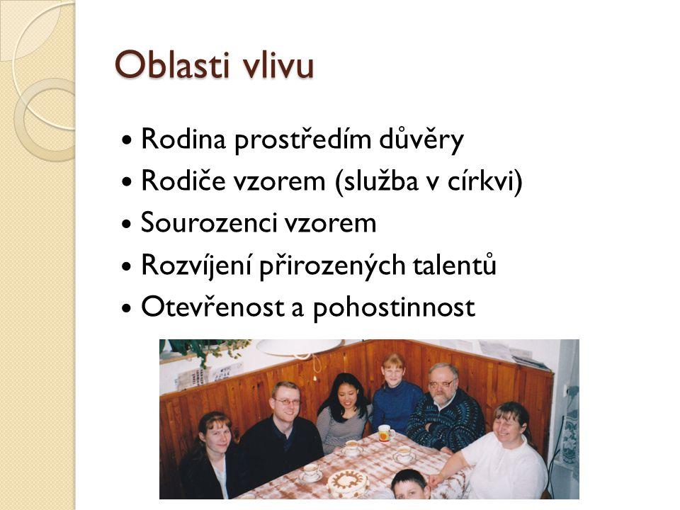 Oblasti vlivu Rodina prostředím důvěry Rodiče vzorem (služba v církvi) Sourozenci vzorem Rozvíjení přirozených talentů Otevřenost a pohostinnost