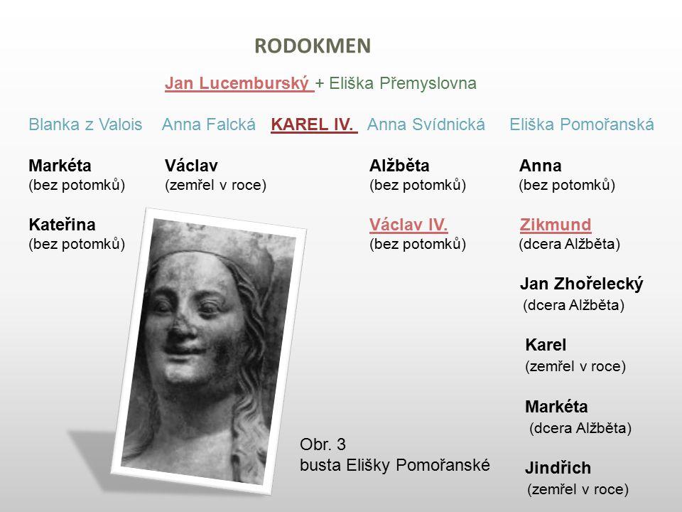 RODOKMEN Jan Lucemburský + Eliška Přemyslovna Blanka z Valois Anna Falcká KAREL IV. Anna Svídnická Eliška Pomořanská MarkétaVáclavAlžběta Anna (bez po
