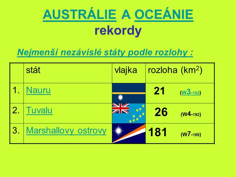 AUSTRÁLIEAUSTRÁLIE A OCEÁNIE rekordyOCEÁNIE Státy s největším počtem obyvatel : státvlajka počet v mil.(2008) 1.Austrálie 21 (W53) 2.Papua-Nová Guinea 6 (W101) 3.Nový Zéland 4 (W122)