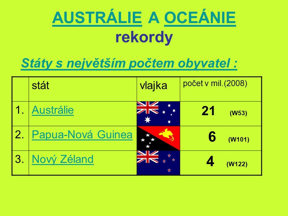 AUSTRÁLIEAUSTRÁLIE A OCEÁNIE rekordyOCEÁNIE Nezávislé státy s nejmenším počtem obyvatel : státvlajka počet v tis.(2008) 1.Tuvalu 12 (W 2 - 194 ) 2.Nauru 14 (W 3 - 193 ) 3.Palau 21 (W 4 - 192 )