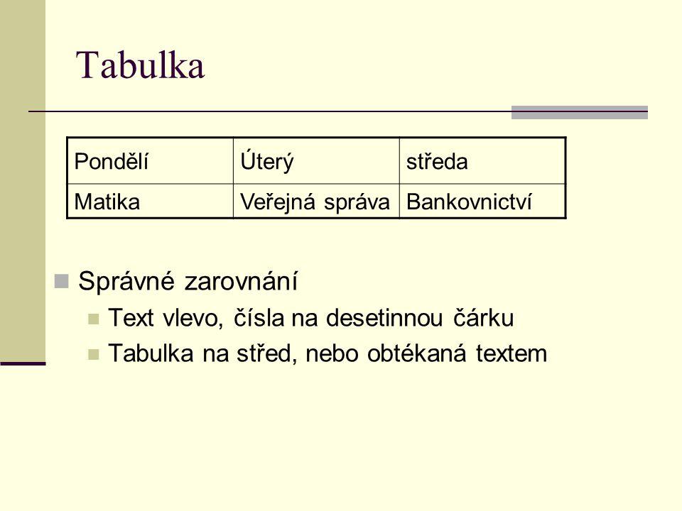 Tabulka Správné zarovnání Text vlevo, čísla na desetinnou čárku Tabulka na střed, nebo obtékaná textem PondělíÚterýstředa MatikaVeřejná správaBankovnictví