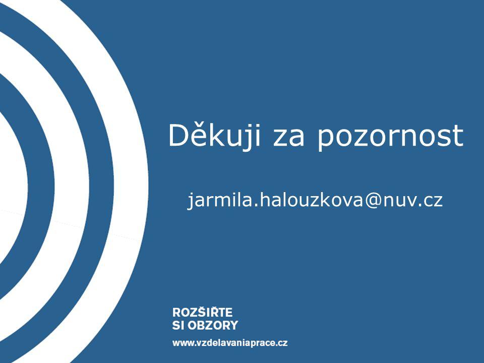 Děkuji za pozornost jarmila.halouzkova@nuv.cz