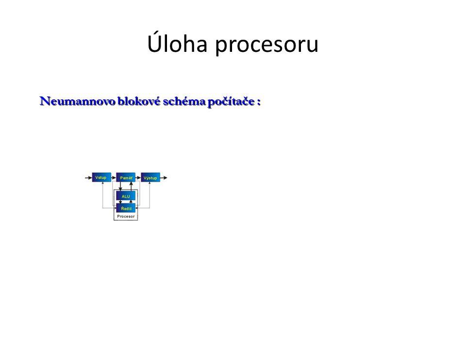Úloha procesoru Neumannovo blokové schéma počítače :