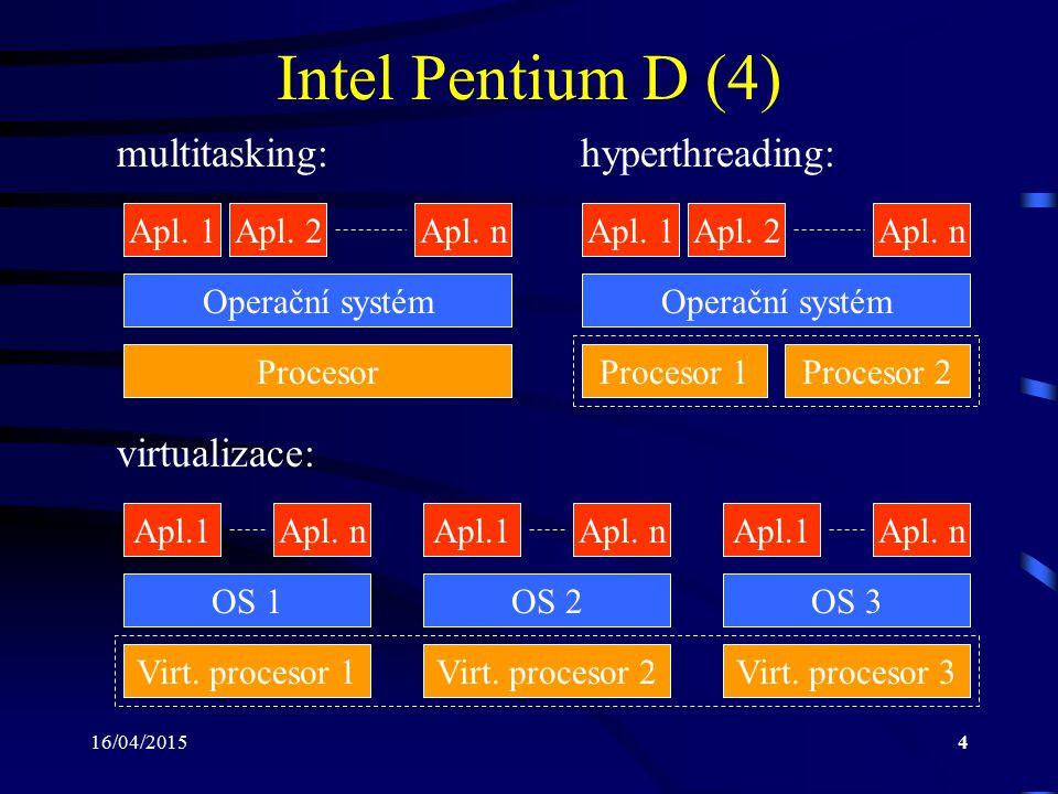 16/04/20154 Intel Pentium D (4) multitasking: hyperthreading: Procesor Operační systém Apl. 1Apl. 2Apl. n virtualizace: OS 1 Apl.1Apl. n Procesor 1 Op