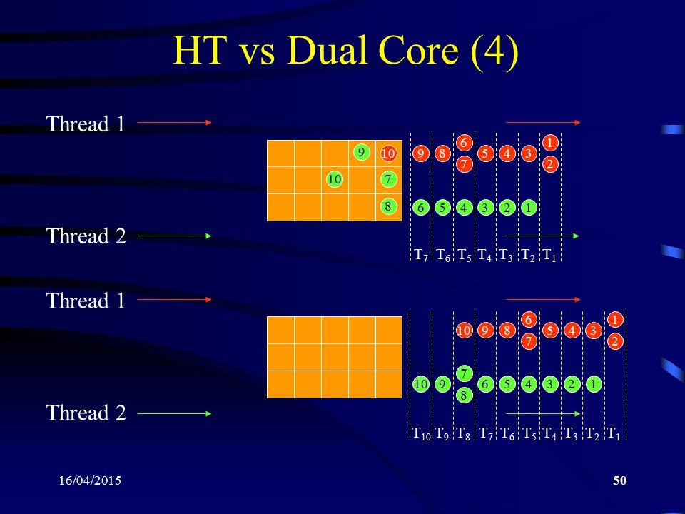 16/04/201550 HT vs Dual Core (4) Thread 1 Thread 2 T2T2 T1T1 123456 7 8 9 10 1 2 3 45 6 7 89 T4T4 T3T3 T6T6 T5T5 T7T7 Thread 1 Thread 2 T2T2 T1T1 1234