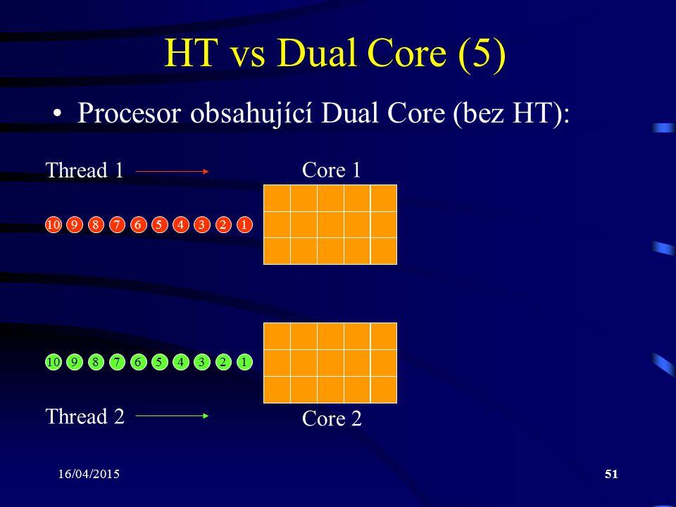 16/04/201551 HT vs Dual Core (5) Procesor obsahující Dual Core (bez HT): Core 1 Core 2 Thread 1 Thread 2 12345678910 123456789