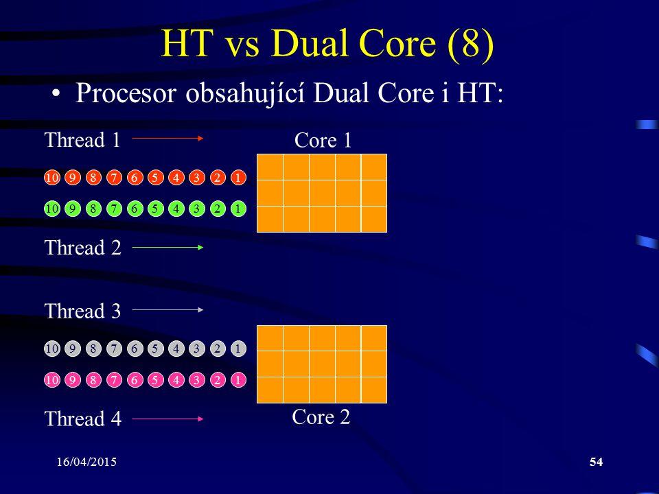 16/04/201554 HT vs Dual Core (8) Procesor obsahující Dual Core i HT: Thread 1 Thread 2 12345678910 123456789 Thread 3 Thread 4 12345678910 123456789 C