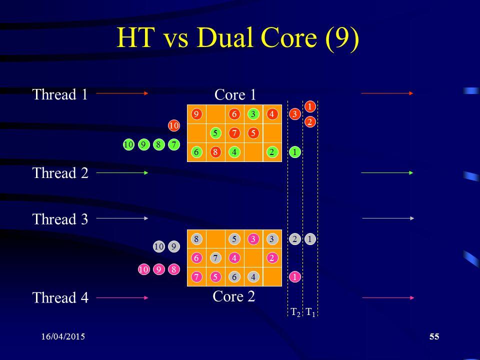 16/04/201555 HT vs Dual Core (9) Thread 1 Thread 2 1 2 34 5 6 7 8 9 10 12 3 4 5 6 789 Thread 3 Thread 4 123 4 5 6 7 8 910 1 2 3 4 5 6 7 89 Core 1 Core