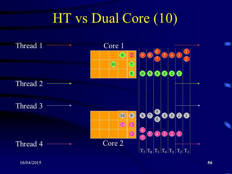 16/04/201556 HT vs Dual Core (10) Thread 1 Thread 2 1 2 345 6 7 8910 123456 7 8 9 Thread 3 Thread 4 1234 5 6 78910 12345 6 7 8 9 Core 1 Core 2 T2T2 T1