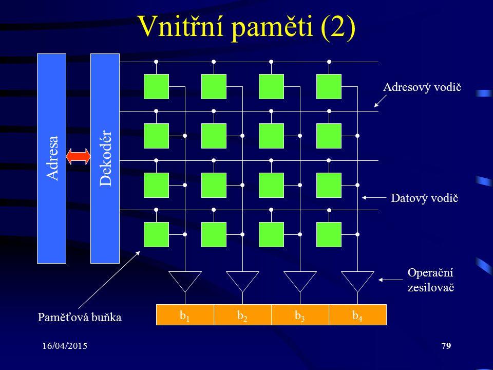 16/04/201579 Vnitřní paměti (2) DekodérAdresa b1b1 b2b2 b3b3 b4b4 Operační zesilovač Datový vodič Adresový vodič Paměťová buňka