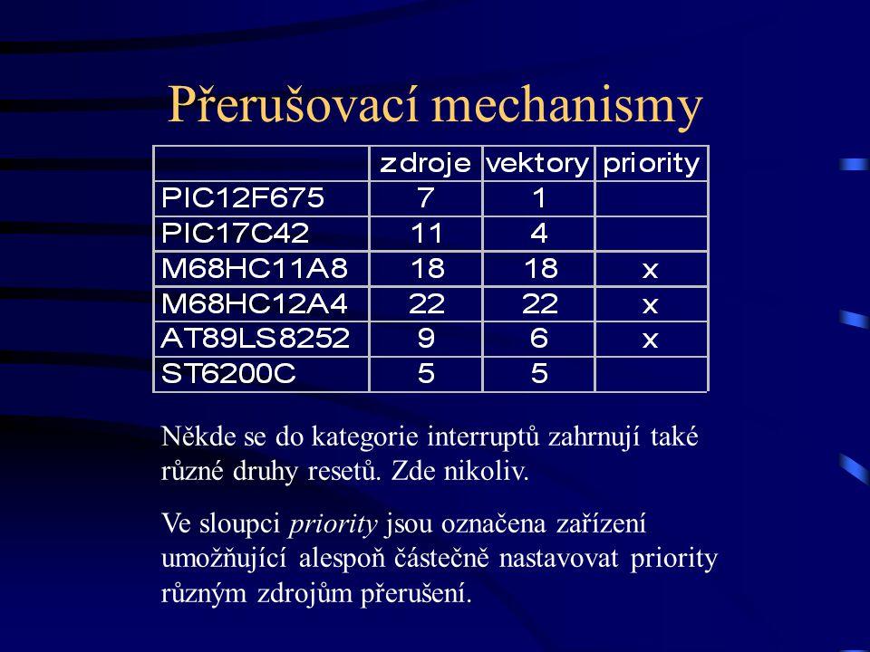 Přerušovací mechanismy Někde se do kategorie interruptů zahrnují také různé druhy resetů. Zde nikoliv. Ve sloupci priority jsou označena zařízení umož