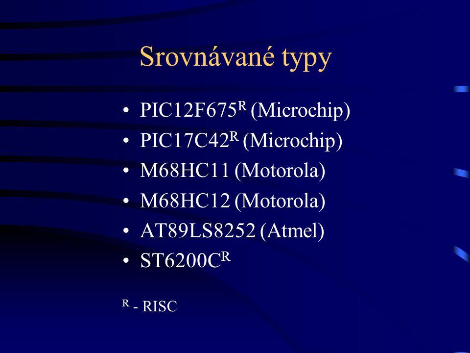 Srovnávané typy PIC12F675 R (Microchip) PIC17C42 R (Microchip) M68HC11 (Motorola) M68HC12 (Motorola) AT89LS8252 (Atmel) ST6200C R R - RISC