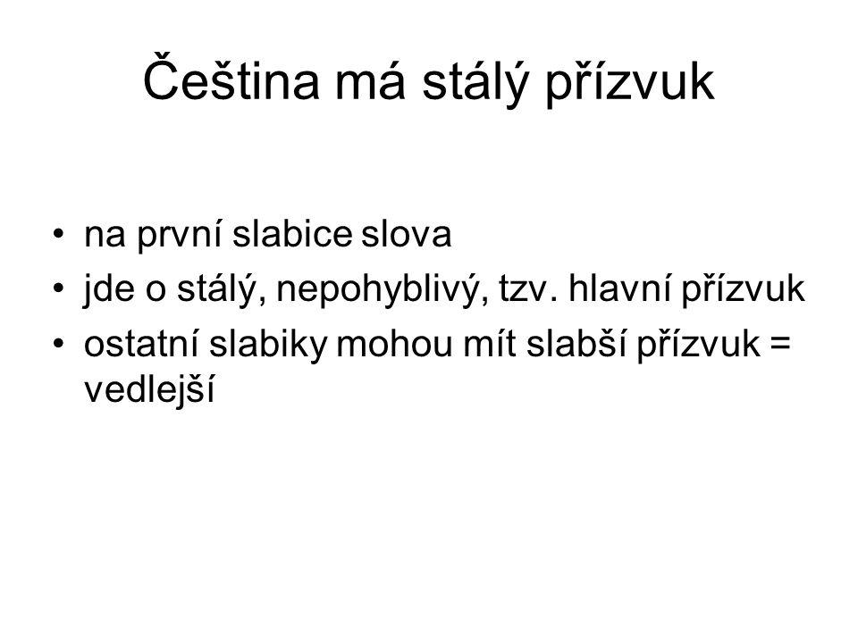 Čeština má stálý přízvuk na první slabice slova jde o stálý, nepohyblivý, tzv. hlavní přízvuk ostatní slabiky mohou mít slabší přízvuk = vedlejší