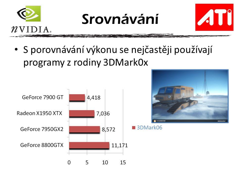 S porovnávání výkonu se nejčastěji používají programy z rodiny 3DMark0x Srovnávání