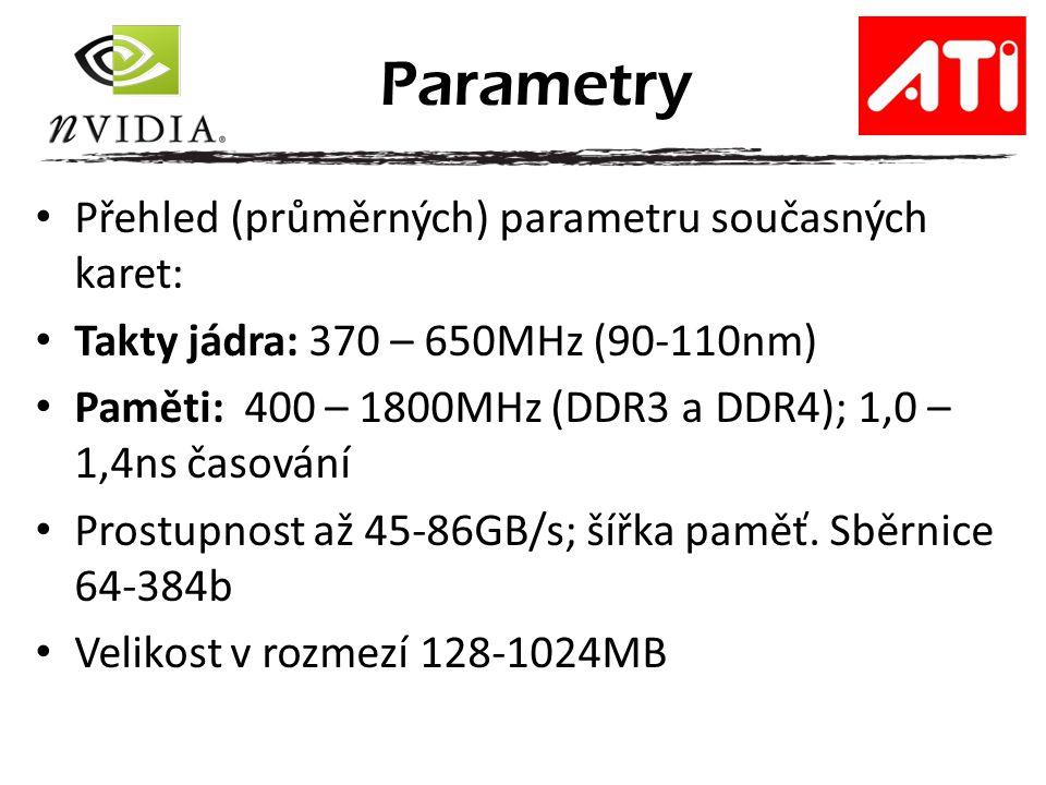 Přehled (průměrných) parametru současných karet: Takty jádra: 370 – 650MHz (90-110nm) Paměti: 400 – 1800MHz (DDR3 a DDR4); 1,0 – 1,4ns časování Prostupnost až 45-86GB/s; šířka paměť.