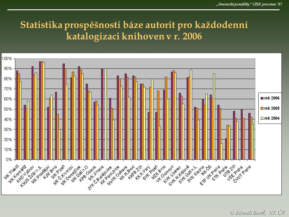 """© Zdeněk Bartl, NK ČR """"Jinonické pondělky UISK prosinec ´07 Statistika prospěšnosti báze autorit pro každodenní katalogizaci knihoven v r."""