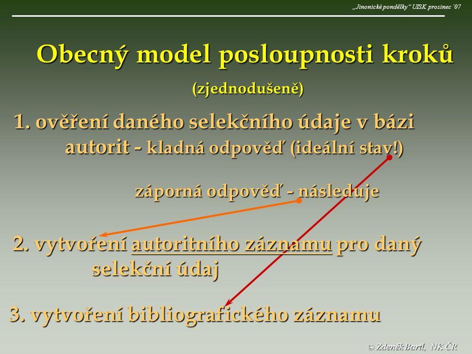 © Zdeněk Bartl, NK ČR Obecný model posloupnosti kroků (zjednodušeně) 1.