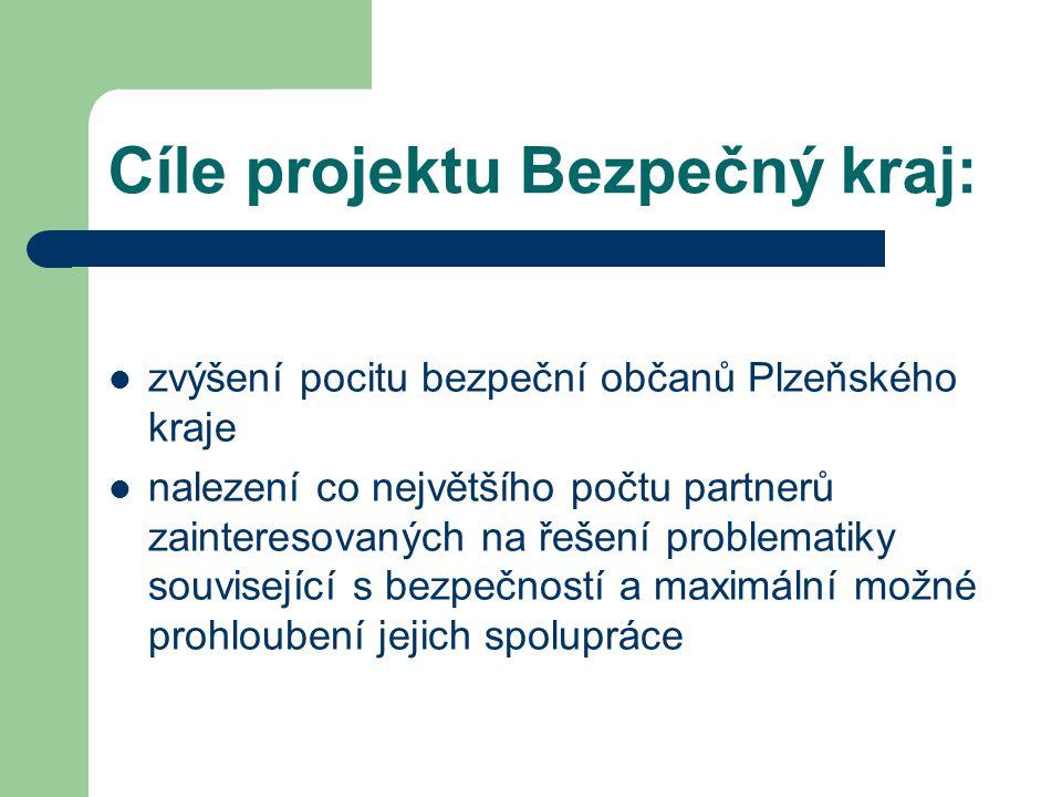 Cíle projektu Bezpečný kraj: zvýšení pocitu bezpeční občanů Plzeňského kraje nalezení co největšího počtu partnerů zainteresovaných na řešení problematiky související s bezpečností a maximální možné prohloubení jejich spolupráce