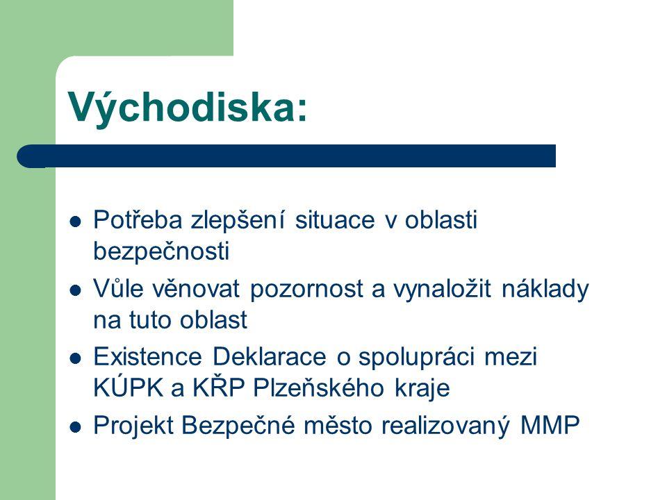 Východiska: Potřeba zlepšení situace v oblasti bezpečnosti Vůle věnovat pozornost a vynaložit náklady na tuto oblast Existence Deklarace o spolupráci mezi KÚPK a KŘP Plzeňského kraje Projekt Bezpečné město realizovaný MMP