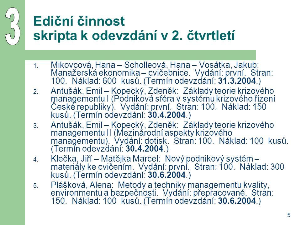 5 Ediční činnost skripta k odevzdání v 2. čtvrtletí 1.