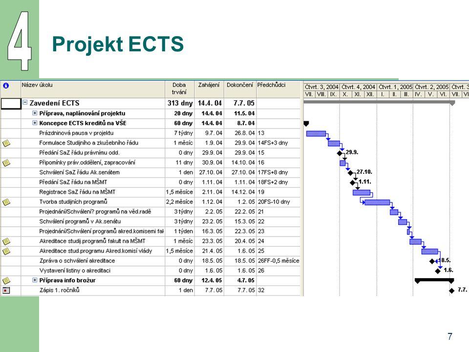 7 Projekt ECTS