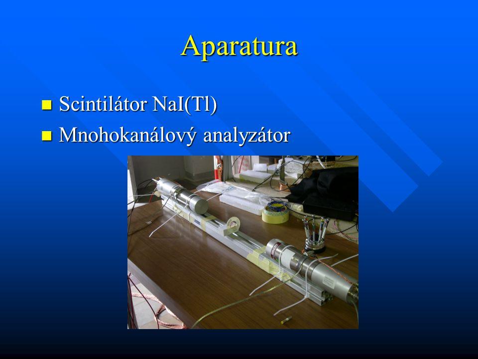 Aparatura Scintilátor NaI(Tl) Scintilátor NaI(Tl) Mnohokanálový analyzátor Mnohokanálový analyzátor