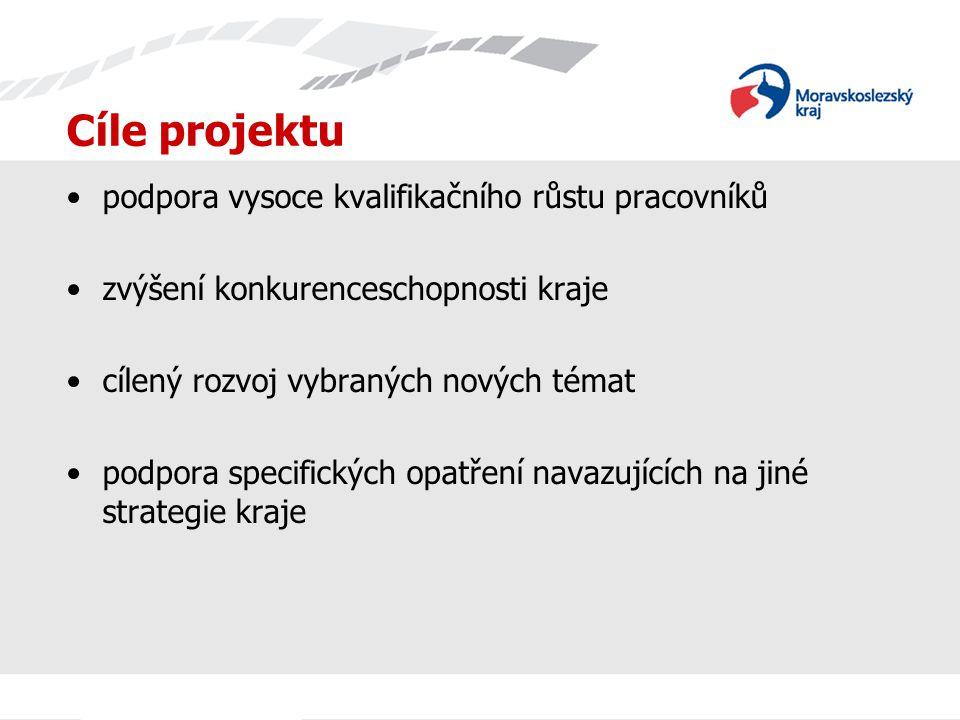 Cíle projektu podpora vysoce kvalifikačního růstu pracovníků zvýšení konkurenceschopnosti kraje cílený rozvoj vybraných nových témat podpora specifick