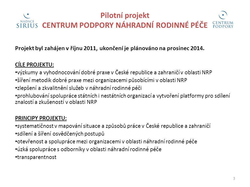 Pilotní projekt CENTRUM PODPORY NÁHRADNÍ RODINNÉ PÉČE Projekt byl zahájen v říjnu 2011, ukončení je plánováno na prosinec 2014. CÍLE PROJEKTU: výzkumy