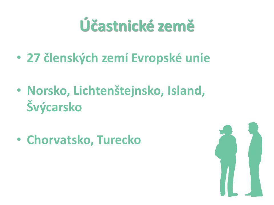 Účastnické země 27 členských zemí Evropské unie Norsko, Lichtenštejnsko, Island, Švýcarsko Chorvatsko, Turecko