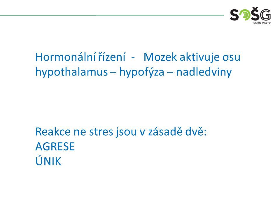 Hormonální řízení - Mozek aktivuje osu hypothalamus – hypofýza – nadledviny Reakce ne stres jsou v zásadě dvě: AGRESE ÚNIK