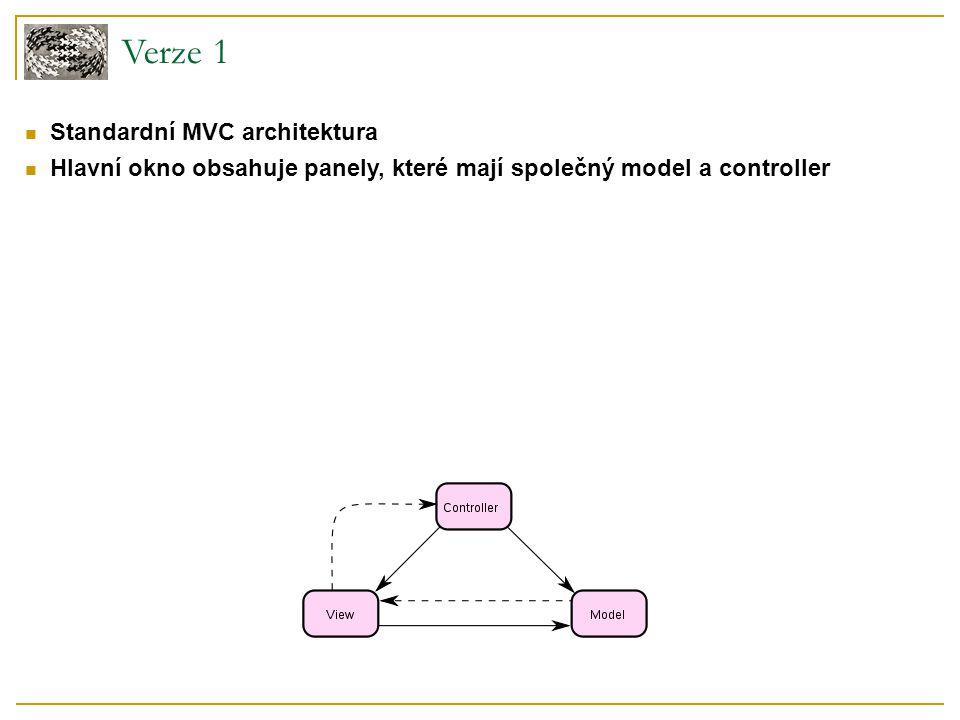 Verze 1 Standardní MVC architektura Hlavní okno obsahuje panely, které mají společný model a controller