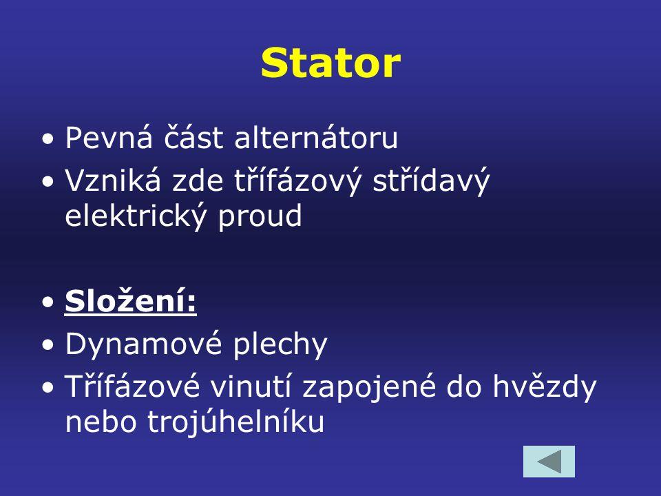 Stator Pevná část alternátoru Vzniká zde třífázový střídavý elektrický proud Složení: Dynamové plechy Třífázové vinutí zapojené do hvězdy nebo trojúhe